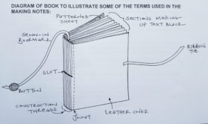 6-photo-of-book-diagram